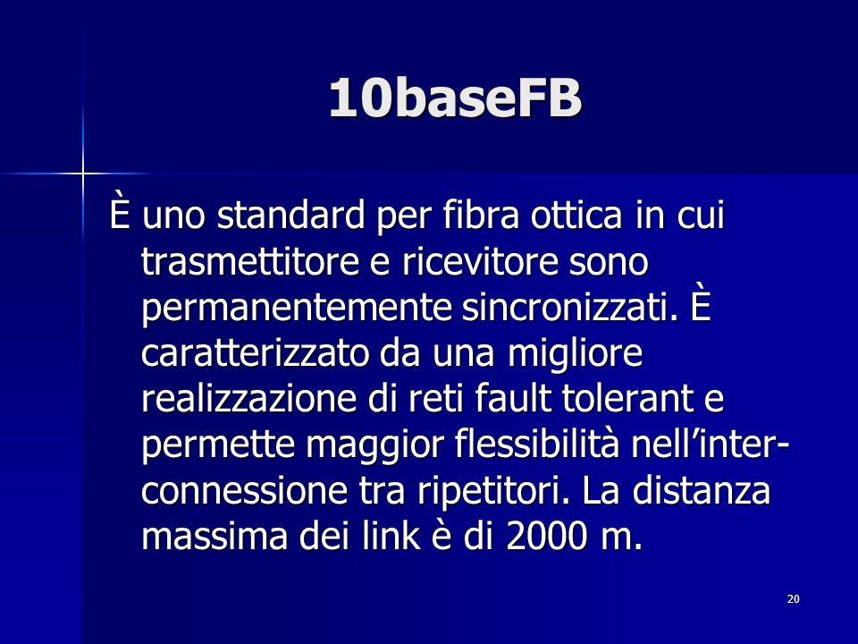 20 10baseFB È uno standard per fibra ottica in cui trasmettitore e ricevitore sono permanentemente sincronizzati. È caratterizzato da una migliore rea