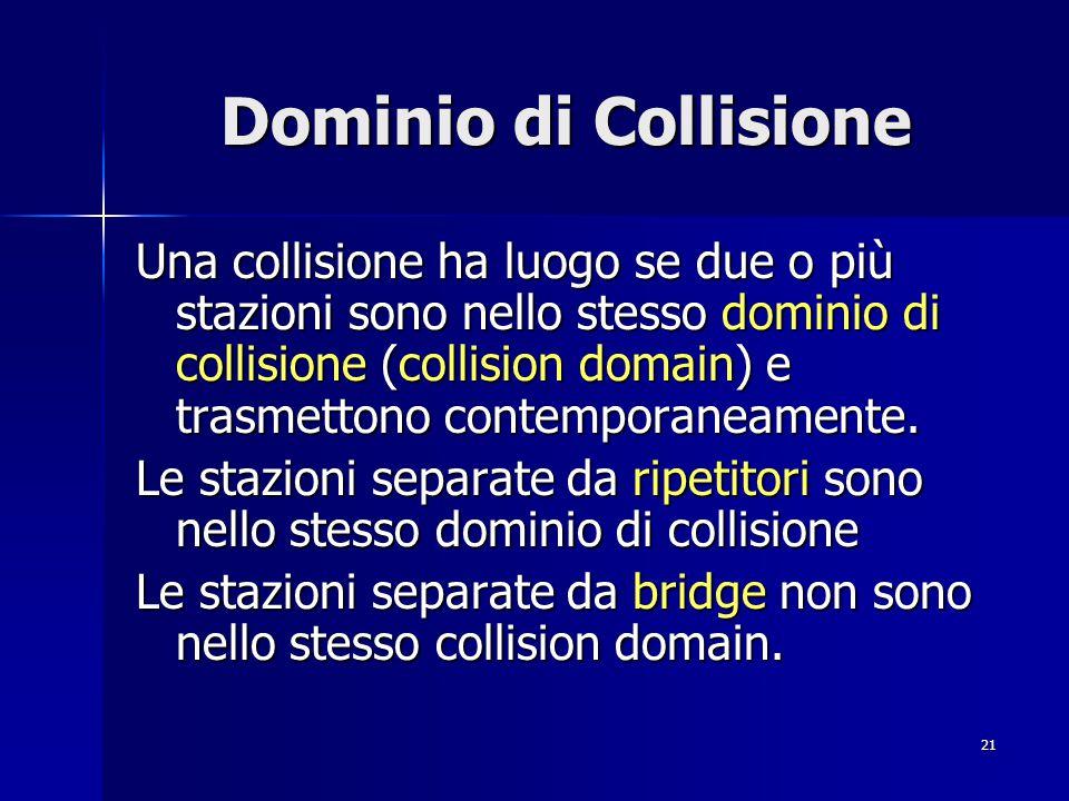 21 Dominio di Collisione Una collisione ha luogo se due o più stazioni sono nello stesso dominio di collisione (collision domain) e trasmettono contem