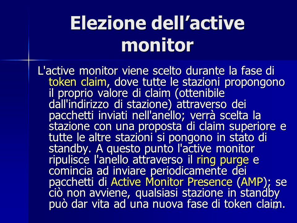 49 Elezione dell'active monitor L'active monitor viene scelto durante la fase di token claim, dove tutte le stazioni propongono il proprio valore di c