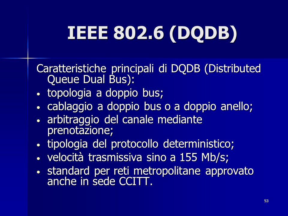 53 IEEE 802.6 (DQDB) Caratteristiche principali di DQDB (Distributed Queue Dual Bus): topologia a doppio bus; topologia a doppio bus; cablaggio a dopp