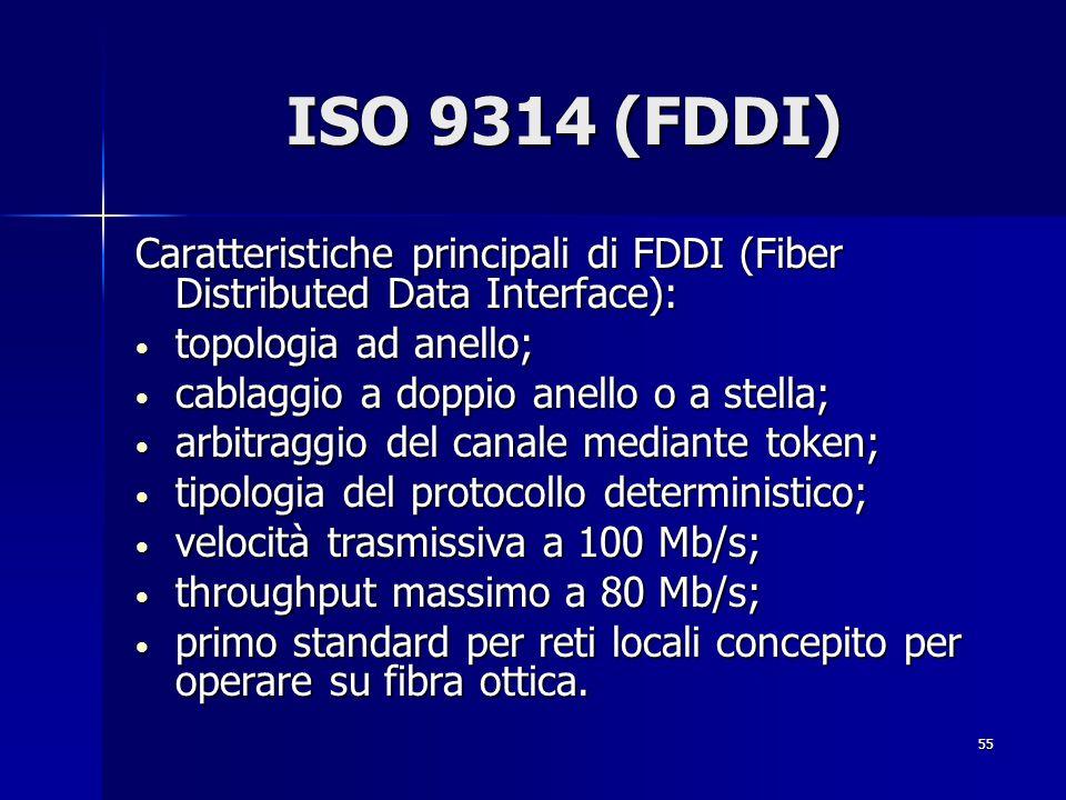 55 ISO 9314 (FDDI) Caratteristiche principali di FDDI (Fiber Distributed Data Interface): topologia ad anello; topologia ad anello; cablaggio a doppio