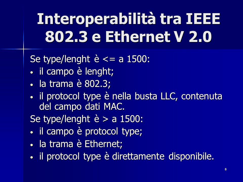 8 Interoperabilità tra IEEE 802.3 e Ethernet V 2.0 Se type/lenght è <= a 1500: il campo è lenght; il campo è lenght; la trama è 802.3; la trama è 802.