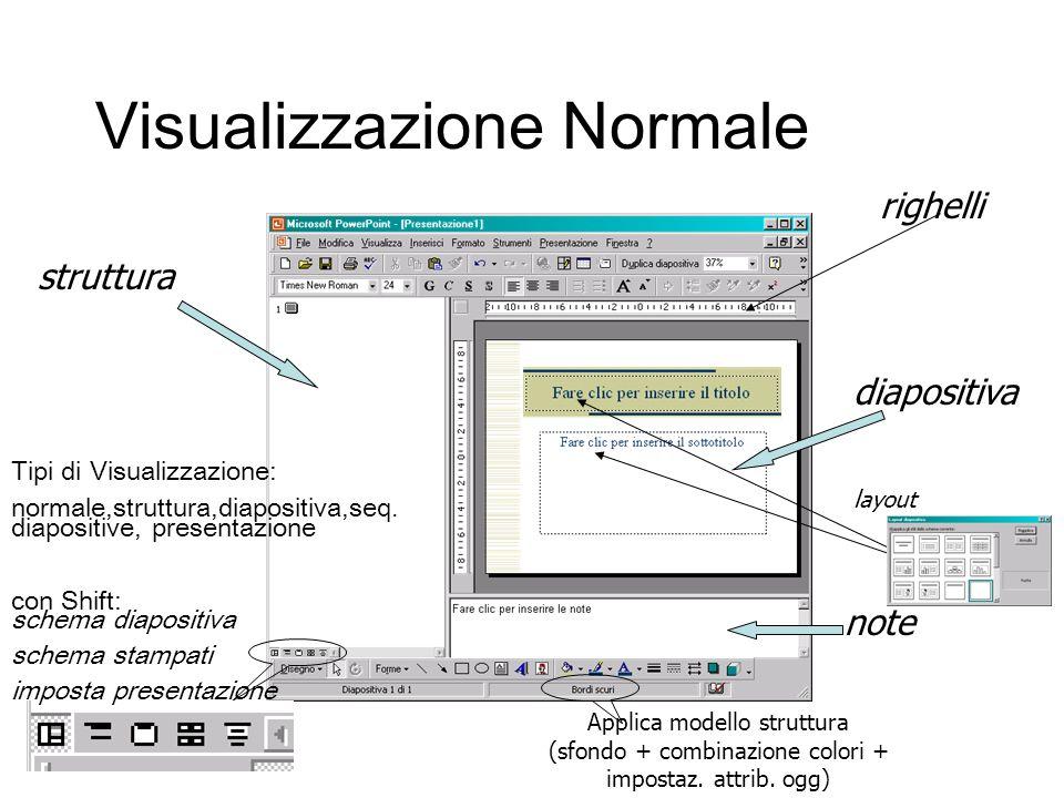 Visualizzazione Normale Tipi di Visualizzazione: normale,struttura,diapositiva,seq. diapositive, presentazione con Shift: schema diapositiva schema st