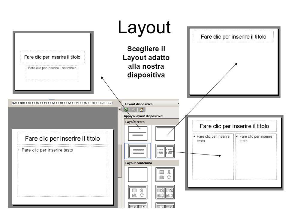 Layout Scegliere il Layout adatto alla nostra diapositiva