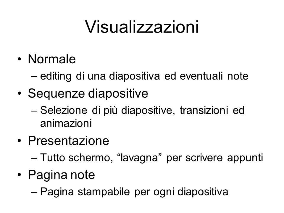 Visualizza Schema Diapositiva –Titolo, sottotitolo, oggetto, piè pagina, numero diapositiva, dataOra Schema stampati –Stampa 1, 2, 3, 4, 6, 9 diapositive Note –Pagina di note per diapositiva