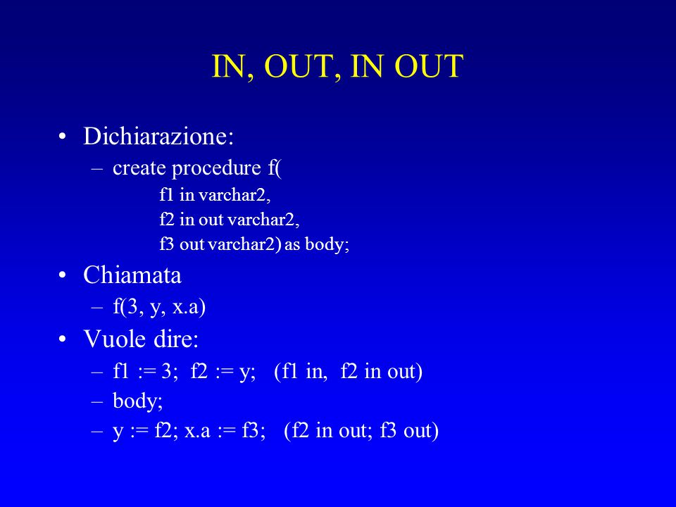IN, OUT, IN OUT Dichiarazione: –create procedure f( f1 in varchar2, f2 in out varchar2, f3 out varchar2) as body; Chiamata –f(3, y, x.a) Vuole dire: –f1 := 3; f2 := y; (f1 in, f2 in out) –body; –y := f2; x.a := f3; (f2 in out; f3 out)