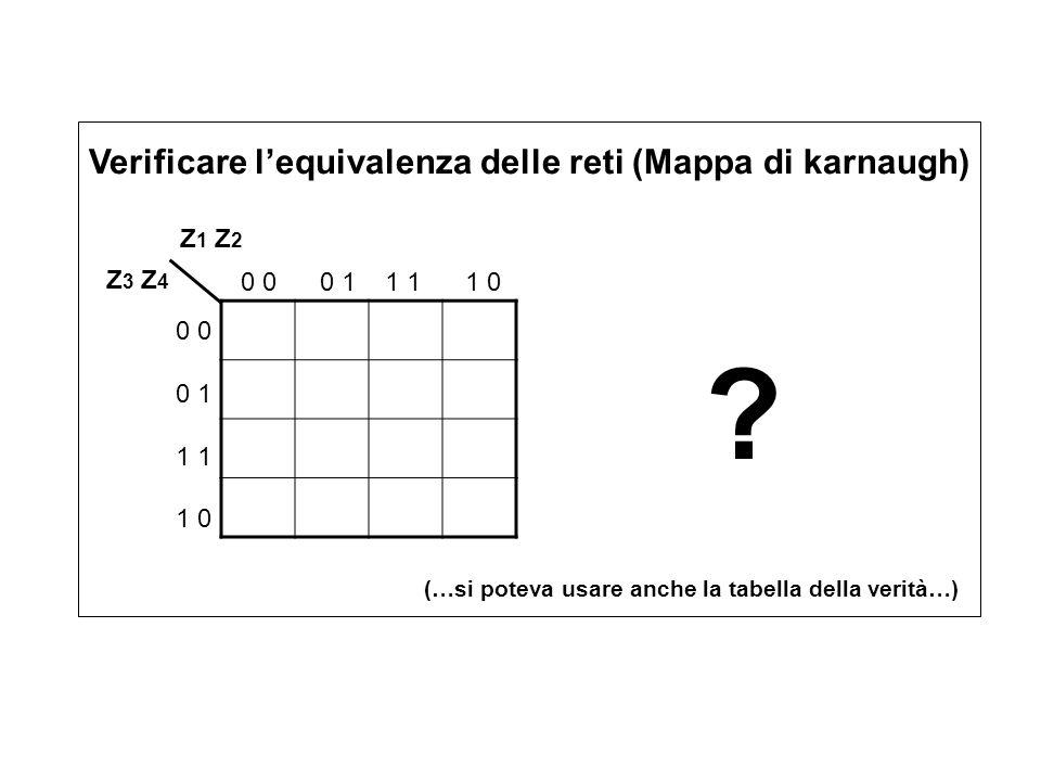 Verificare l'equivalenza delle reti (Mappa di karnaugh) Z 1 Z 2 Z 3 Z 4 0 0 0 1 1 1 1 0 0 0 1 1 1 0 .
