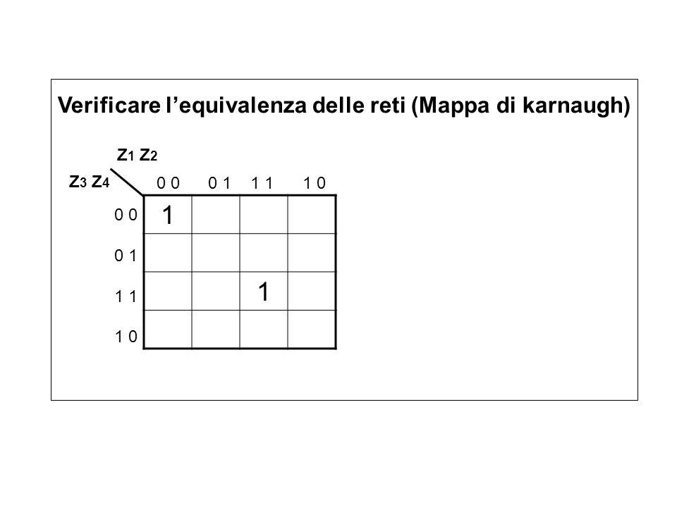 Verificare l'equivalenza delle reti (Mappa di karnaugh) 1 1 Z 1 Z 2 Z 3 Z 4 0 0 0 1 1 1 1 0 0 0 1 1 1 0