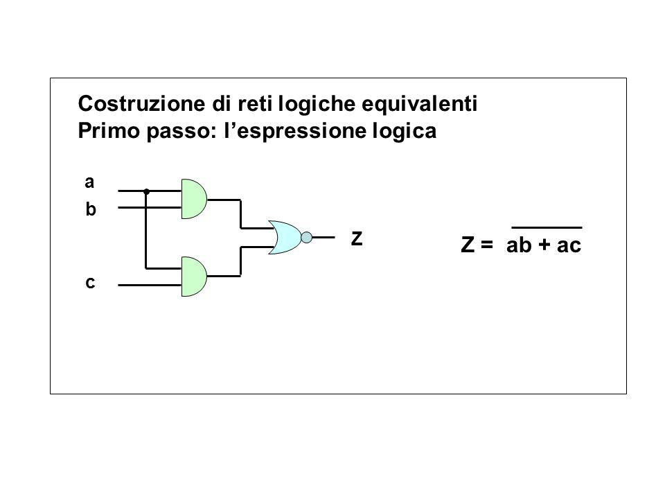 Costruzione di reti logiche equivalenti Primo passo: l'espressione logica Z = ab + ac a b c Z