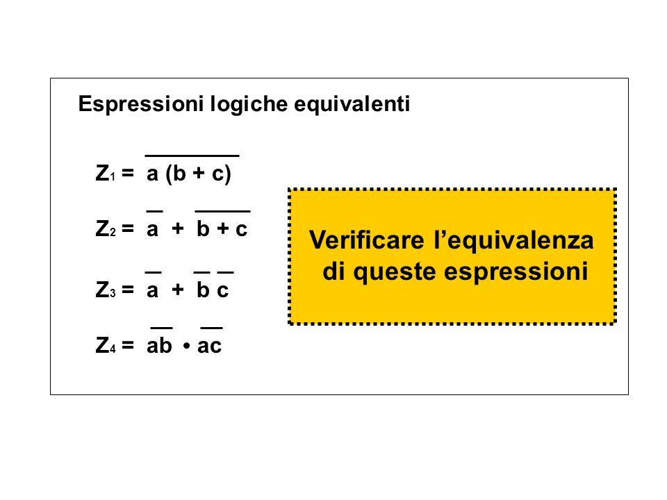 Espressioni logiche equivalenti Z 1 = a (b + c) Z 2 = a + b + c Z 3 = a + b c Z 4 = ab ac Verificare l'equivalenza di queste espressioni