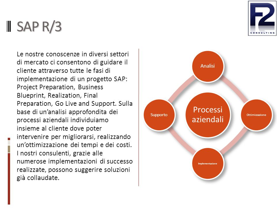 SAP R/3 Le nostre conoscenze in diversi settori di mercato ci consentono di guidare il cliente attraverso tutte le fasi di implementazione di un progetto SAP: Project Preparation, Business Blueprint, Realization, Final Preparation, Go Live and Support.