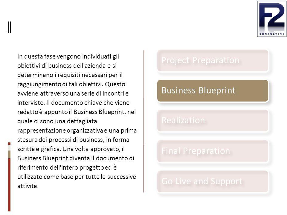 In questa fase vengono individuati gli obiettivi di business dell azienda e si determinano i requisiti necessari per il raggiungimento di tali obiettivi.