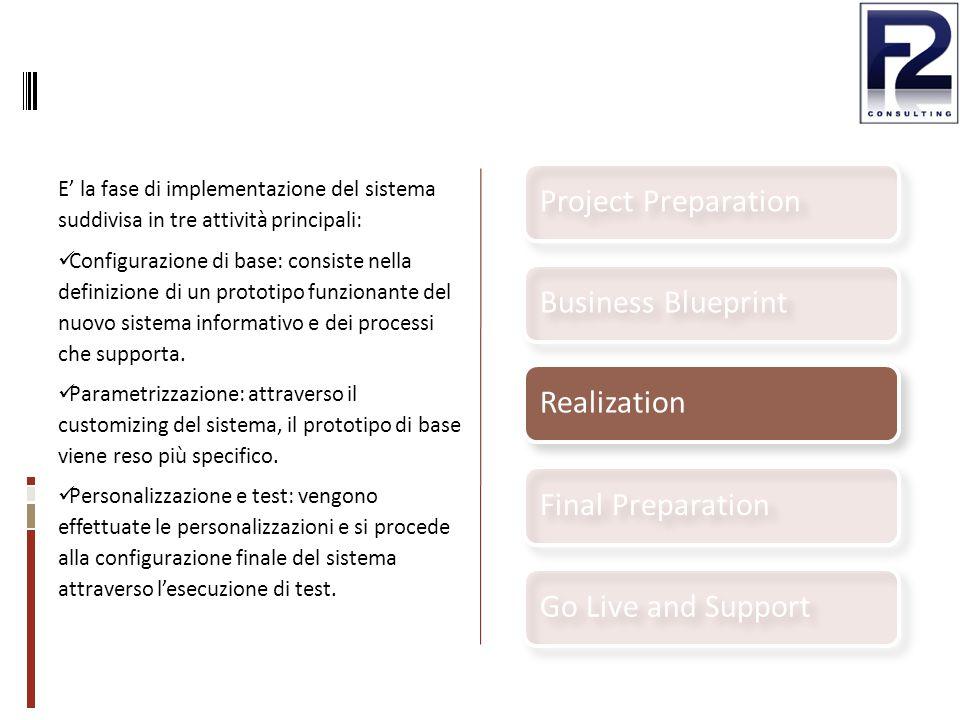 E' la fase di implementazione del sistema suddivisa in tre attività principali: Configurazione di base: consiste nella definizione di un prototipo funzionante del nuovo sistema informativo e dei processi che supporta.