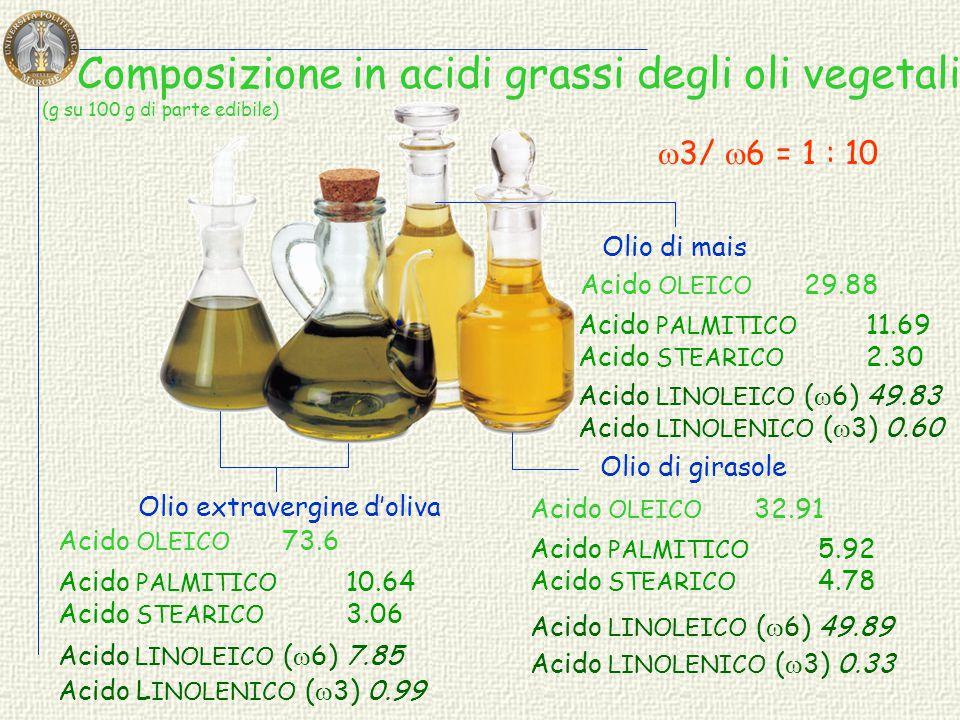 Composizione in nutrienti dell'olio extravergine d'oliva COMPONENTI MINORI – 0.5%-1% GRASSI – 99% Fenoli – Tocoferoli – Steroli - Composti del carboni