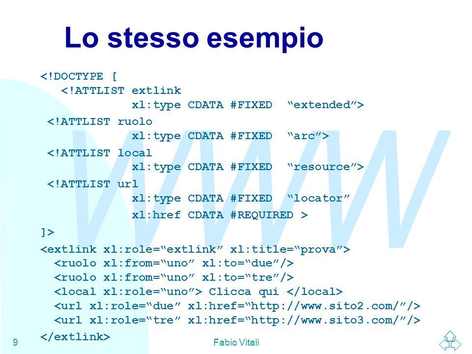 WWW Fabio Vitali9 Lo stesso esempio <!ATTLIST url xl:type CDATA #FIXED locator xl:href CDATA #REQUIRED > ]> Clicca qui