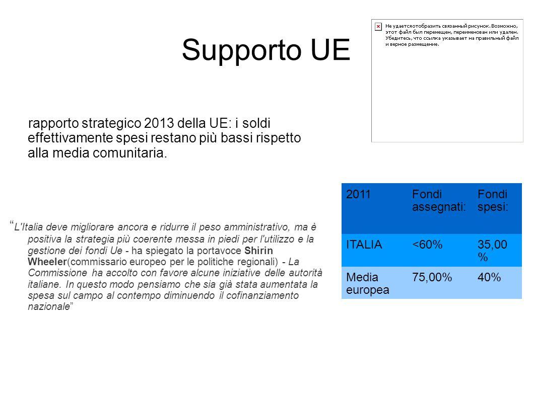 Supporto UE rapporto strategico 2013 della UE: i soldi effettivamente spesi restano più bassi rispetto alla media comunitaria.