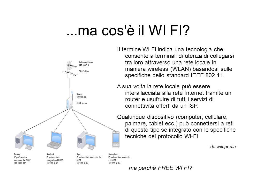 Riassumendo: Il WI FI libero è: - una risorsa da sfruttare - non fa male - richiede integrazioni - utilizzo non costoso - infrastrutture ancora troppo costose - manca l azione pubblica
