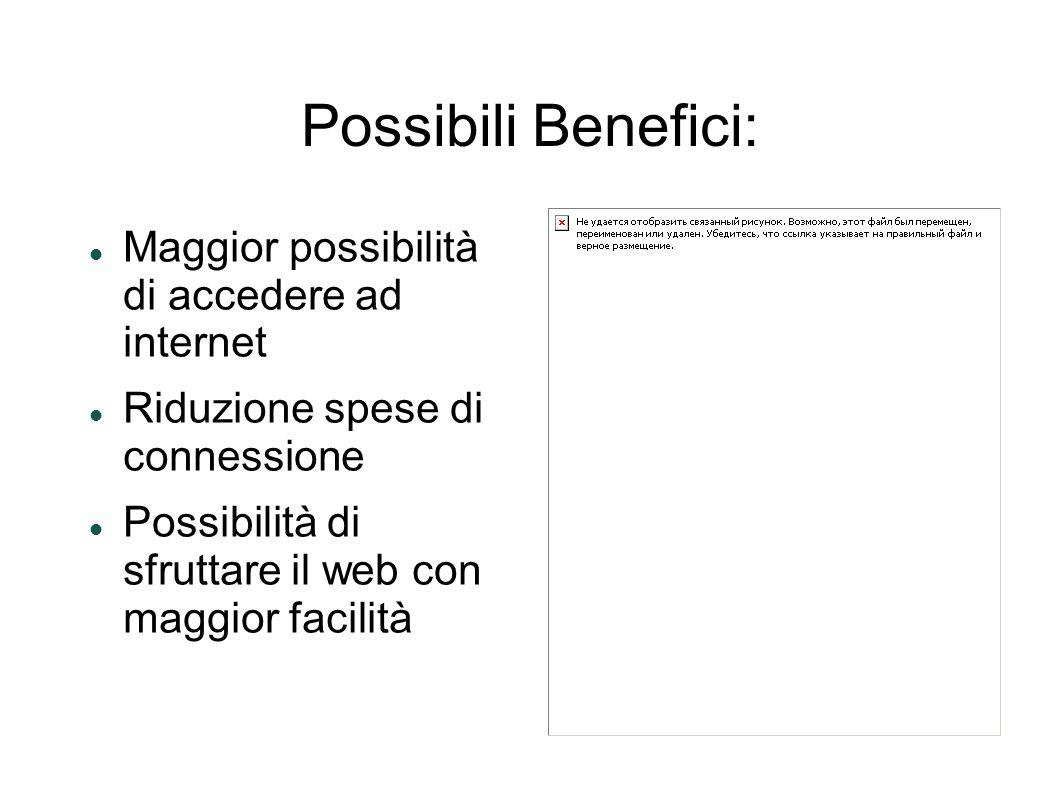 grazie! Andrea Scopel Matr.: 987538 E-mail: scoop14@libero.it