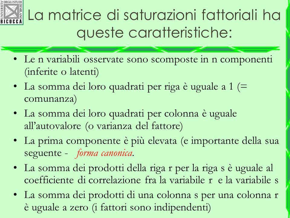 La matrice di saturazioni fattoriali ha queste caratteristiche: Le n variabili osservate sono scomposte in n componenti (inferite o latenti) La somma