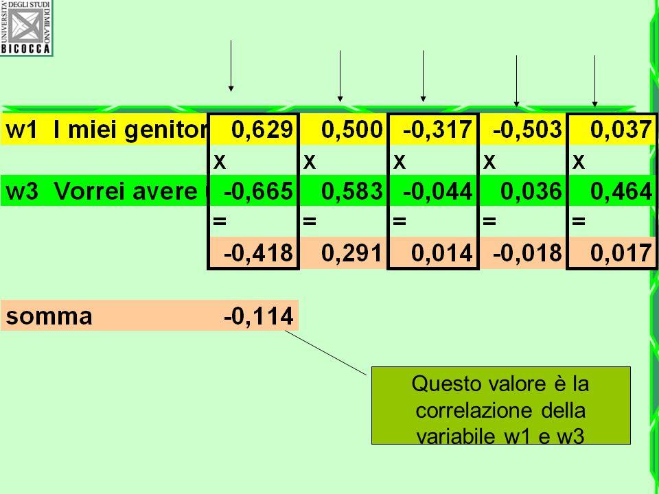 Questo valore è la correlazione della variabile w1 e w3
