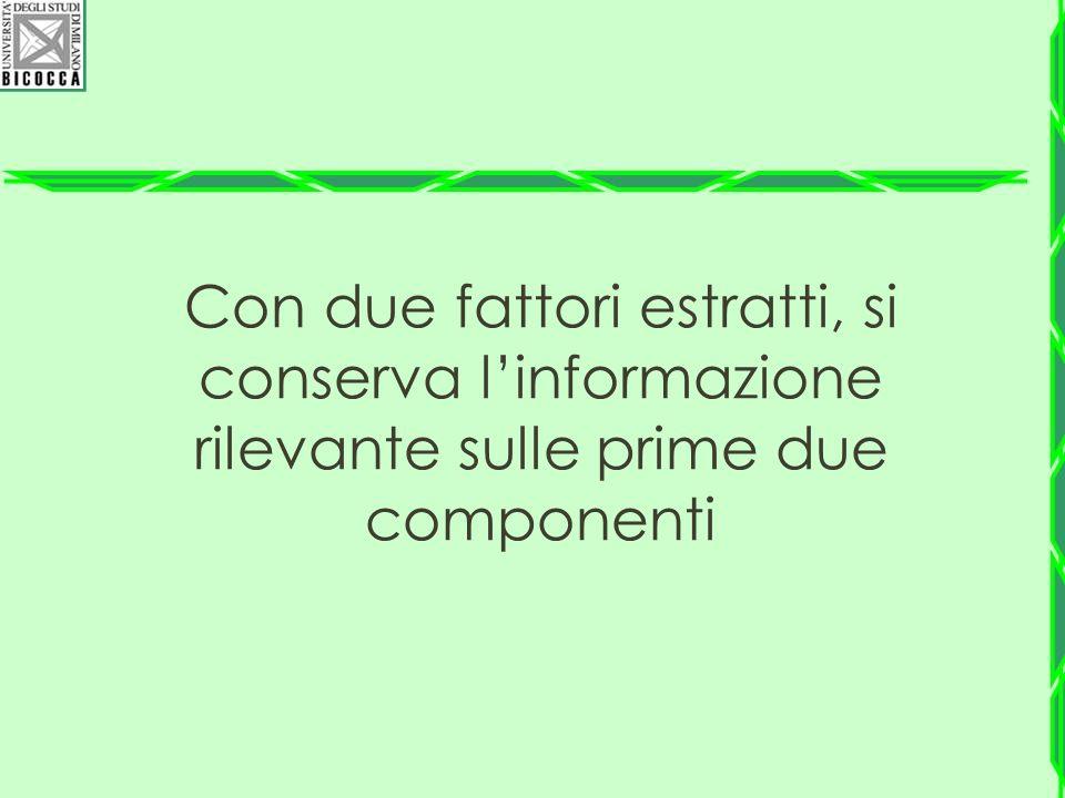 Con due fattori estratti, si conserva l'informazione rilevante sulle prime due componenti