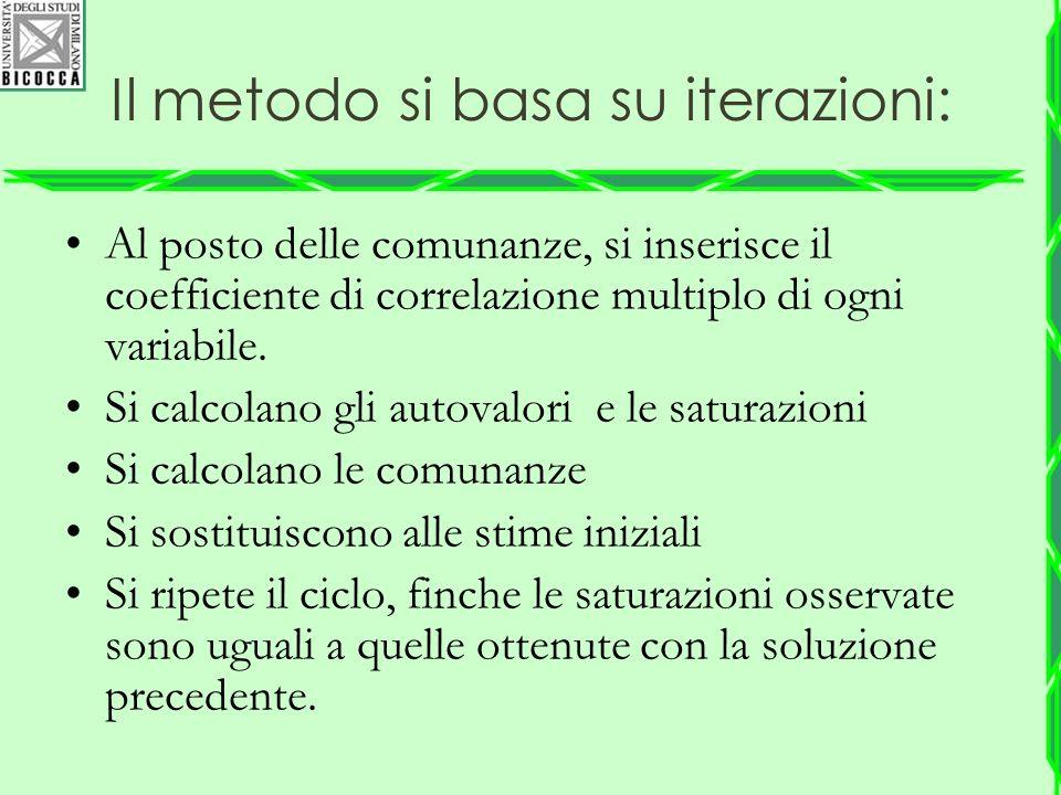 Il metodo si basa su iterazioni: Al posto delle comunanze, si inserisce il coefficiente di correlazione multiplo di ogni variabile. Si calcolano gli a