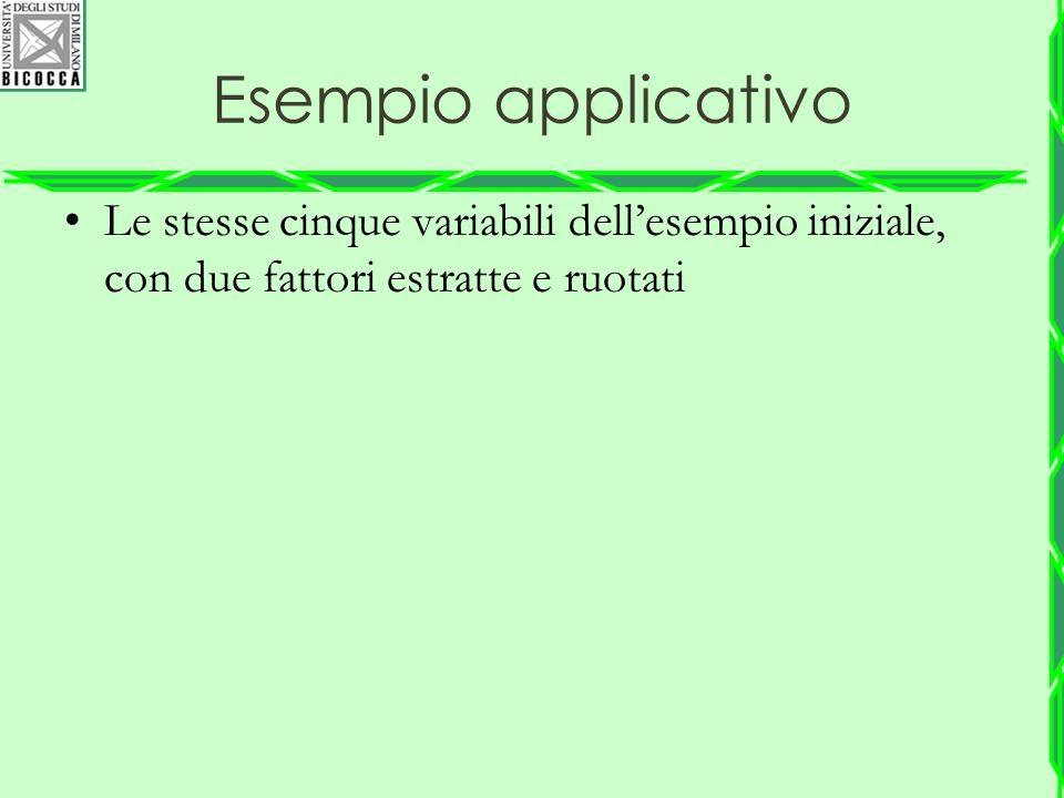 Esempio applicativo Le stesse cinque variabili dell'esempio iniziale, con due fattori estratte e ruotati