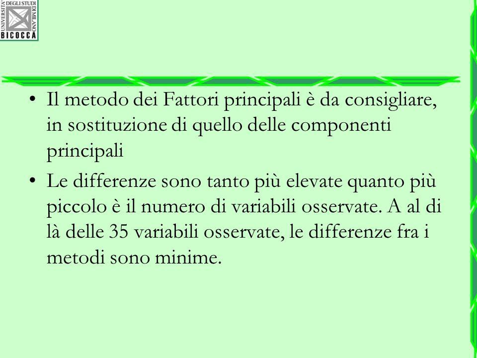 Il metodo dei Fattori principali è da consigliare, in sostituzione di quello delle componenti principali Le differenze sono tanto più elevate quanto p