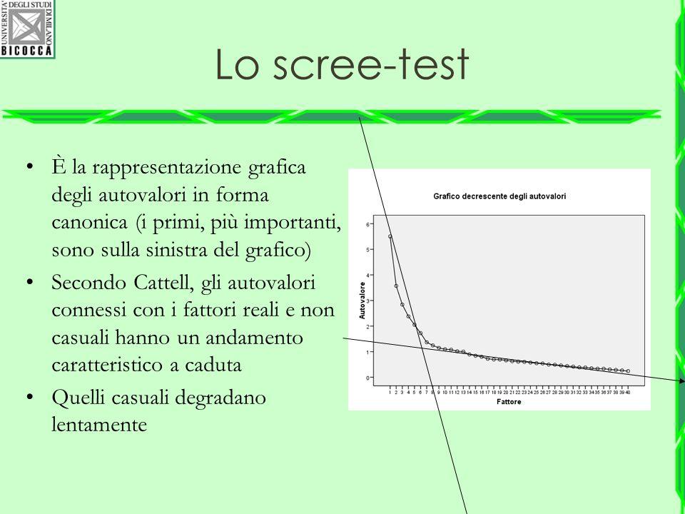 Lo scree-test È la rappresentazione grafica degli autovalori in forma canonica (i primi, più importanti, sono sulla sinistra del grafico) Secondo Catt