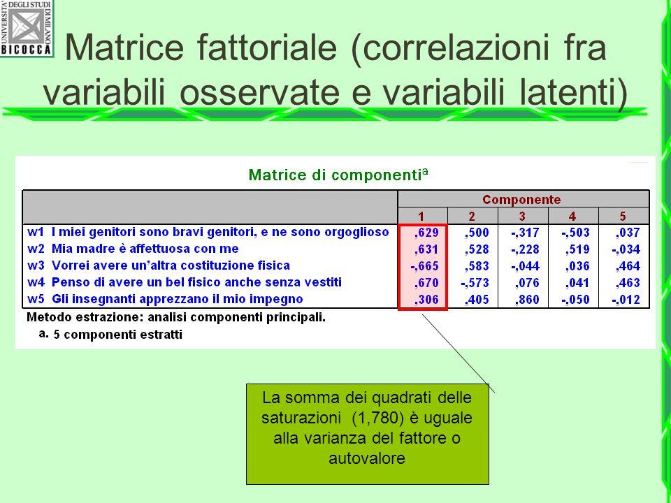La somma dei quadrati delle saturazioni (1,780) è uguale alla varianza del fattore o autovalore Matrice fattoriale (correlazioni fra variabili osserva