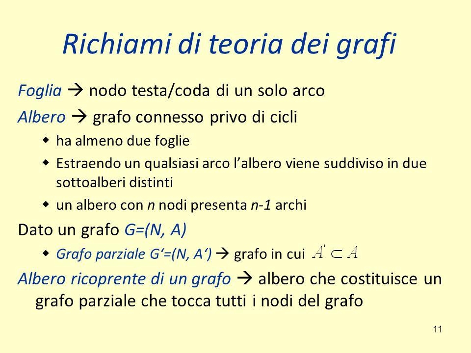 11 Foglia  nodo testa/coda di un solo arco Albero  grafo connesso privo di cicli  ha almeno due foglie  Estraendo un qualsiasi arco l'albero viene suddiviso in due sottoalberi distinti  un albero con n nodi presenta n-1 archi Dato un grafo G=(N, A)  Grafo parziale G'=(N, A')  grafo in cui Albero ricoprente di un grafo  albero che costituisce un grafo parziale che tocca tutti i nodi del grafo Richiami di teoria dei grafi
