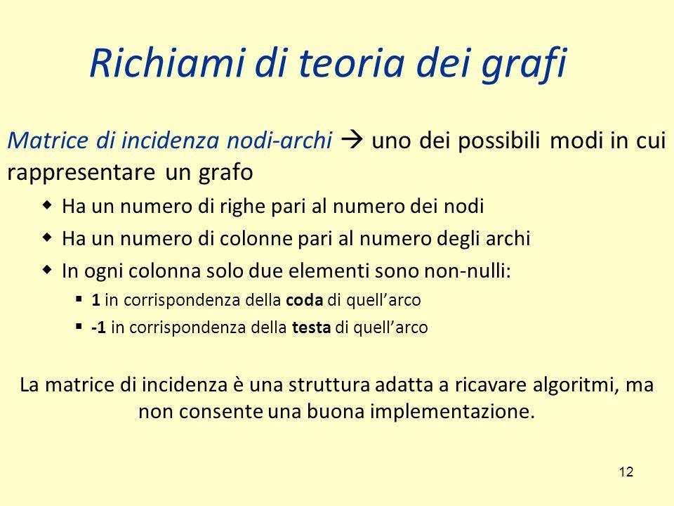 12 Matrice di incidenza nodi-archi  uno dei possibili modi in cui rappresentare un grafo  Ha un numero di righe pari al numero dei nodi  Ha un numero di colonne pari al numero degli archi  In ogni colonna solo due elementi sono non-nulli:  1 in corrispondenza della coda di quell'arco  -1 in corrispondenza della testa di quell'arco La matrice di incidenza è una struttura adatta a ricavare algoritmi, ma non consente una buona implementazione.