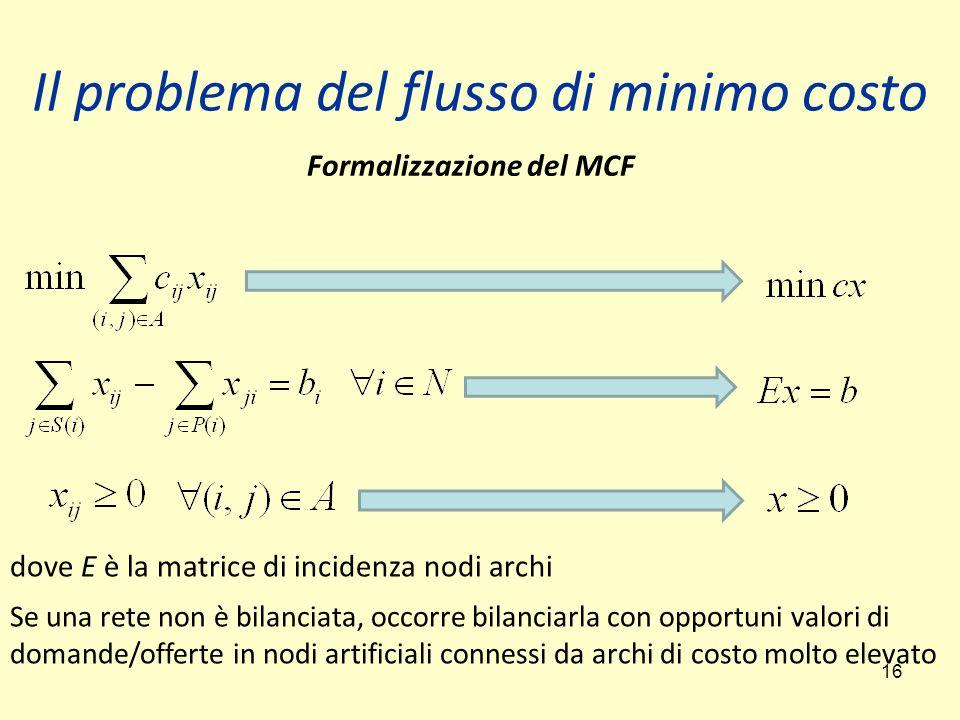 16 Formalizzazione del MCF dove E è la matrice di incidenza nodi archi Se una rete non è bilanciata, occorre bilanciarla con opportuni valori di domande/offerte in nodi artificiali connessi da archi di costo molto elevato Il problema del flusso di minimo costo