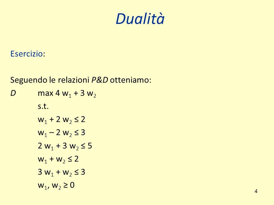 4 Esercizio: Seguendo le relazioni P&D otteniamo: D max 4 w 1 + 3 w 2 s.t. w 1 + 2 w 2 ≤ 2 w 1 – 2 w 2 ≤ 3 2 w 1 + 3 w 2 ≤ 5 w 1 + w 2 ≤ 2 3 w 1 + w 2