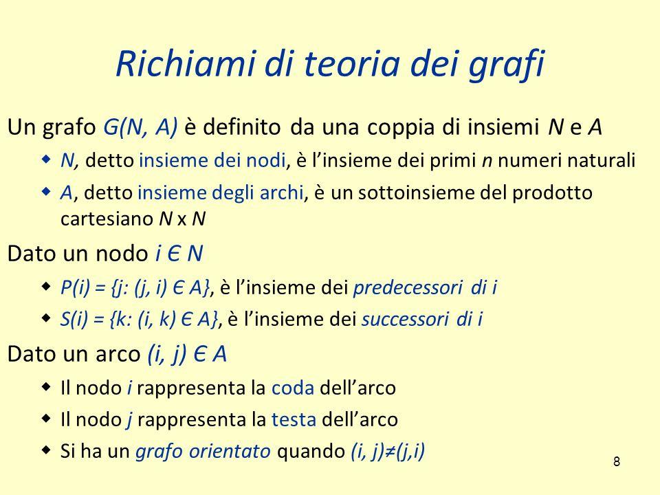 8 Richiami di teoria dei grafi Un grafo G(N, A) è definito da una coppia di insiemi N e A  N, detto insieme dei nodi, è l'insieme dei primi n numeri naturali  A, detto insieme degli archi, è un sottoinsieme del prodotto cartesiano N x N Dato un nodo i Є N  P(i) = {j: (j, i) Є A}, è l'insieme dei predecessori di i  S(i) = {k: (i, k) Є A}, è l'insieme dei successori di i Dato un arco (i, j) Є A  Il nodo i rappresenta la coda dell'arco  Il nodo j rappresenta la testa dell'arco  Si ha un grafo orientato quando (i, j)≠(j,i)