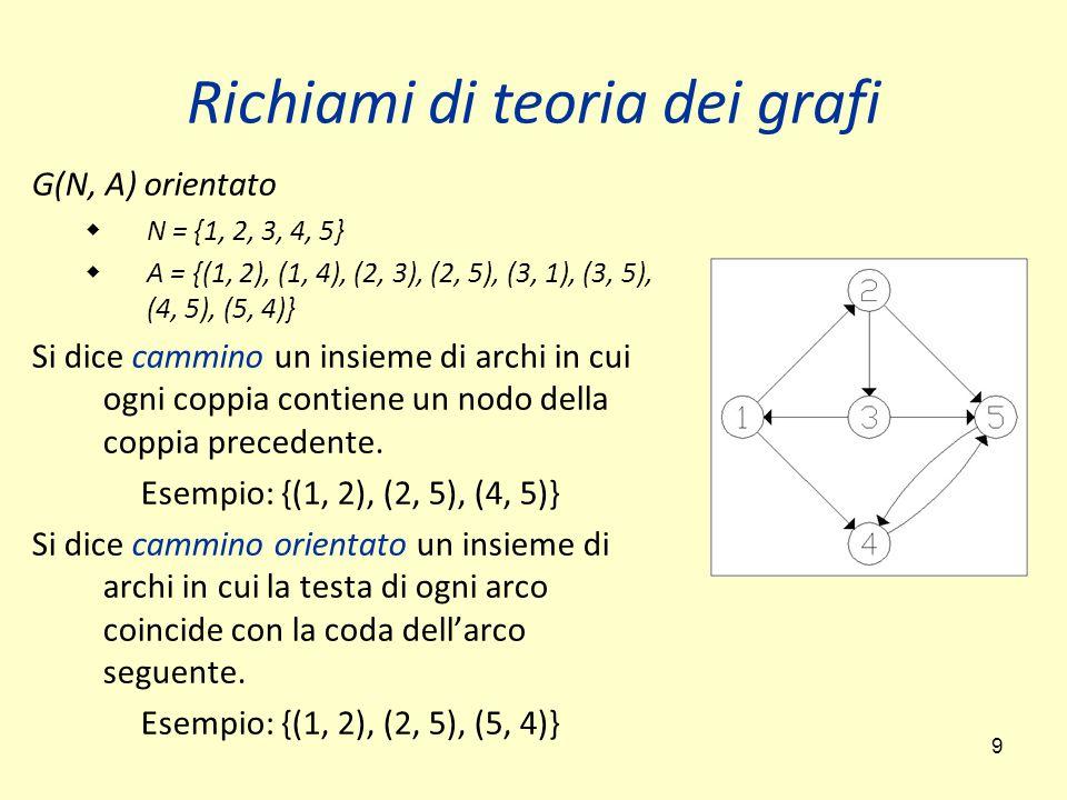 9 G(N, A) orientato  N = {1, 2, 3, 4, 5}  A = {(1, 2), (1, 4), (2, 3), (2, 5), (3, 1), (3, 5), (4, 5), (5, 4)} Si dice cammino un insieme di archi in cui ogni coppia contiene un nodo della coppia precedente.
