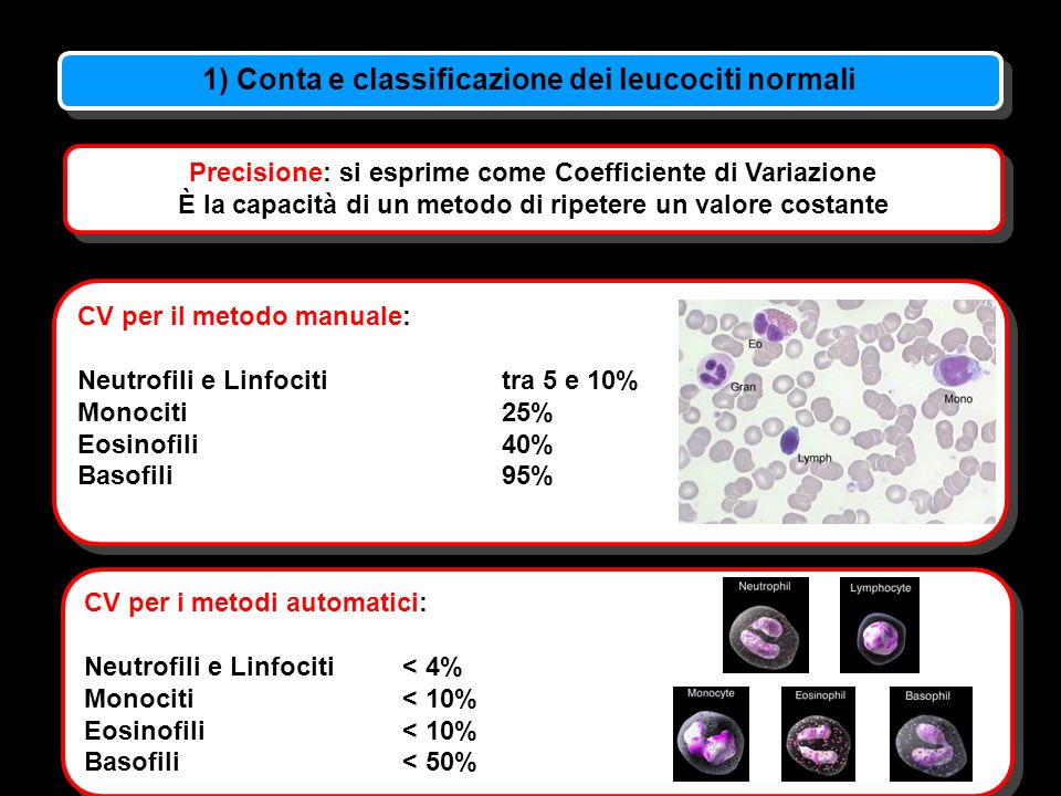 1) Conta e classificazione dei leucociti normali Precisione: si esprime come Coefficiente di Variazione È la capacità di un metodo di ripetere un valo