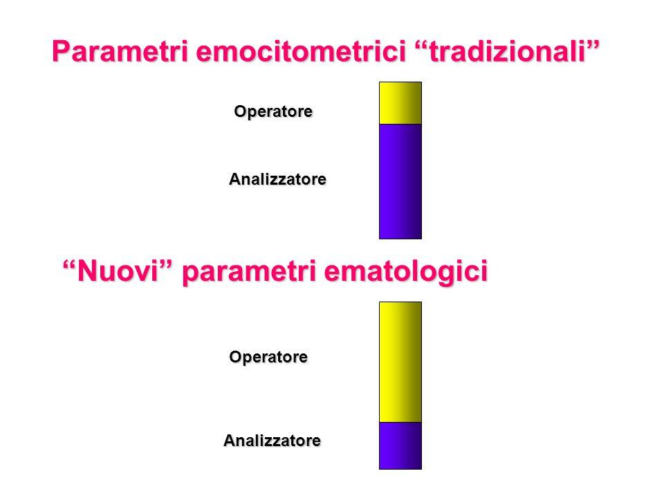 """Parametri emocitometrici """"tradizionali"""" """"Nuovi"""" parametri ematologici Operatore Analizzatore Operatore Analizzatore"""