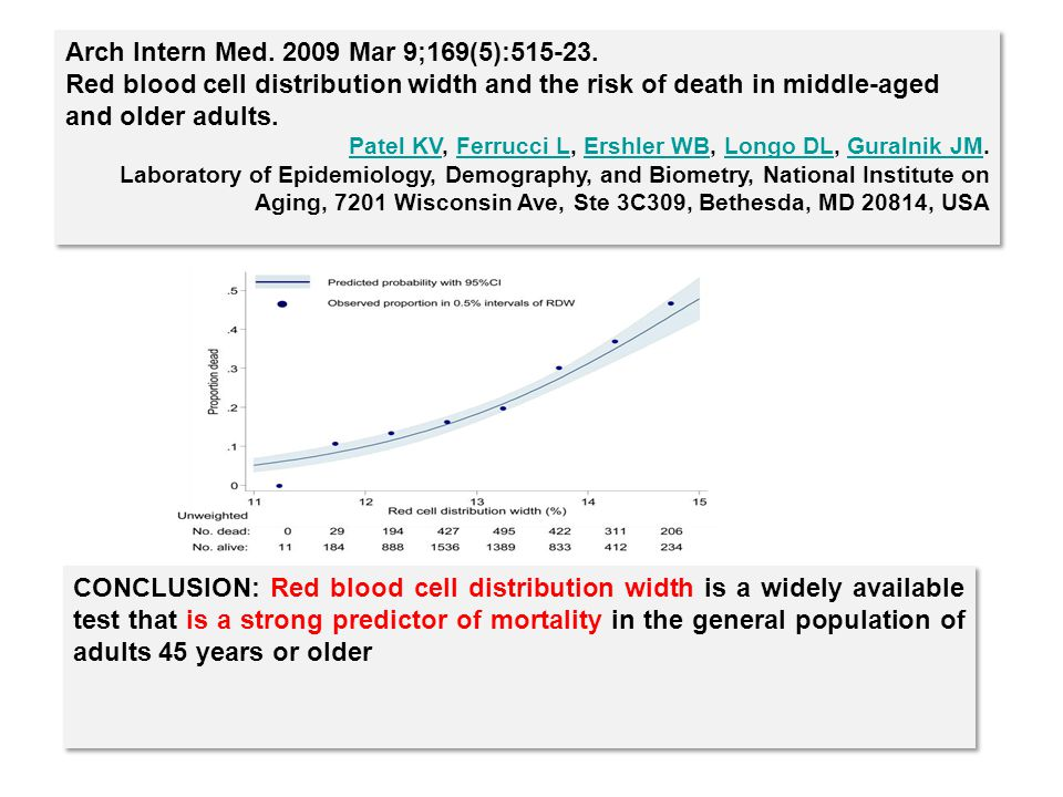 Arch Intern Med. 2009 Mar 9;169(5):515-23. Red blood cell distribution width and the risk of death in middle-aged and older adults. Patel KVPatel KV,