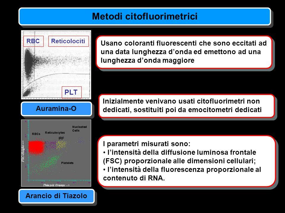 PLT ReticolocitiRBC Metodi citofluorimetrici Auramina-O Arancio di Tiazolo Usano coloranti fluorescenti che sono eccitati ad una data lunghezza d'onda