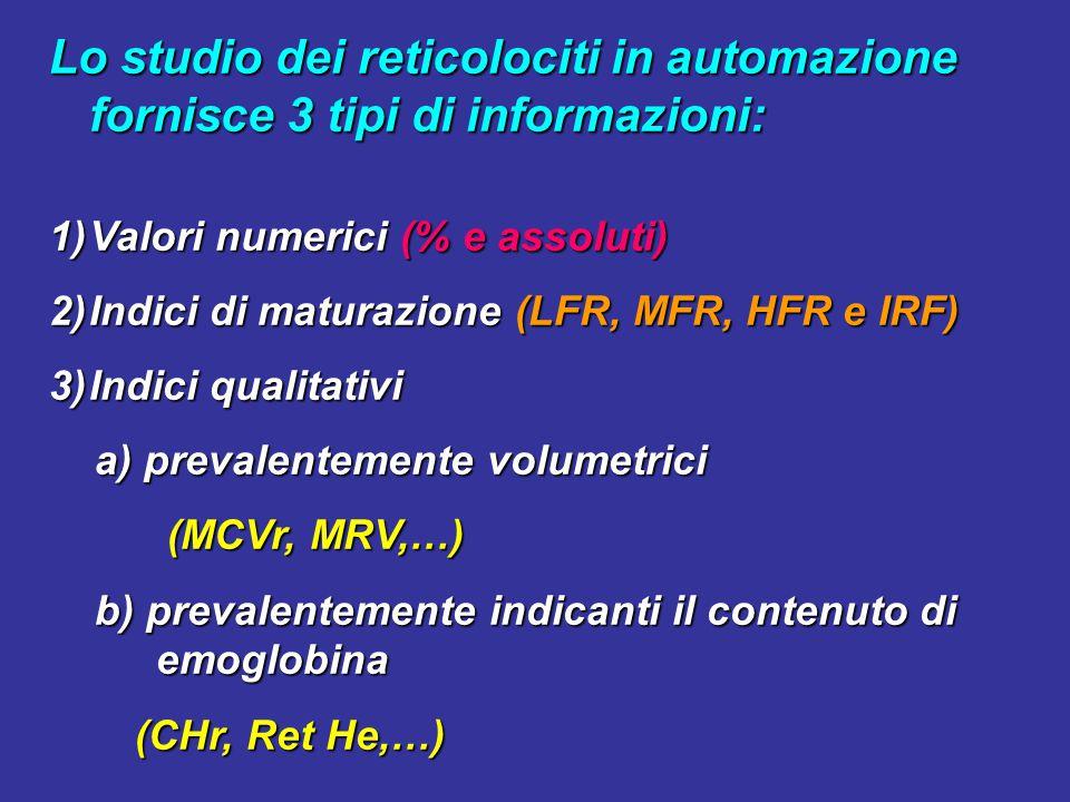 Lo studio dei reticolociti in automazione fornisce 3 tipi di informazioni: 1)Valori numerici (% e assoluti) 2)Indici di maturazione (LFR, MFR, HFR e I