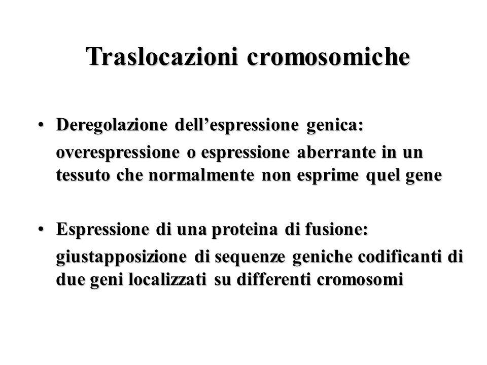 Deregolazione dell'espressione genica:Deregolazione dell'espressione genica: overespressione o espressione aberrante in un tessuto che normalmente non
