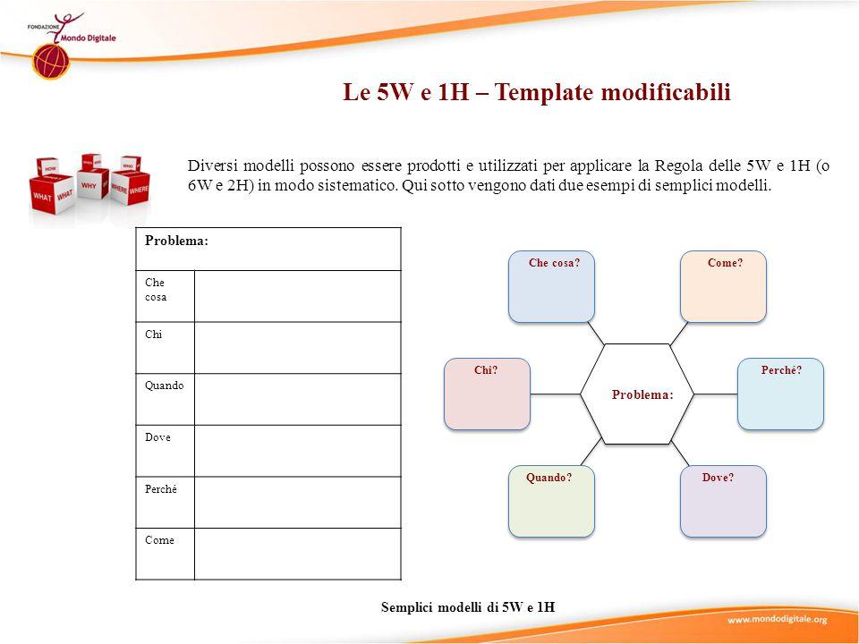 Le 5W e 1H – Template modificabili Diversi modelli possono essere prodotti e utilizzati per applicare la Regola delle 5W e 1H (o 6W e 2H) in modo sist