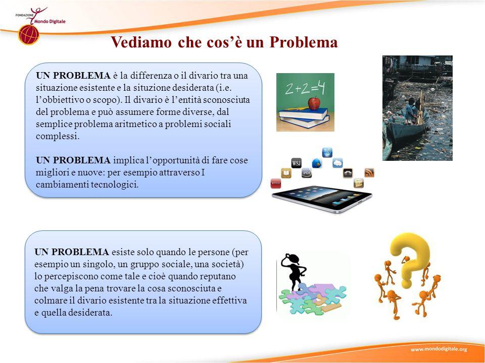 Vediamo che cos'è un Problema UN PROBLEMA è la differenza o il divario tra una situazione esistente e la situzione desiderata (i.e. l'obbiettivo o sco