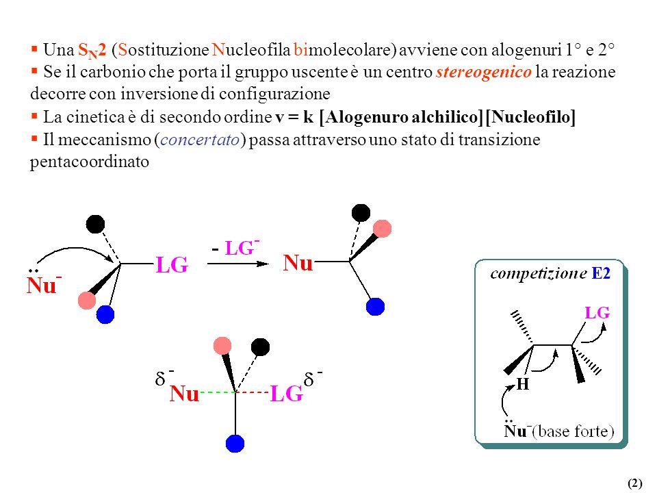 Comparazione tra le reazioni E1 ed E2