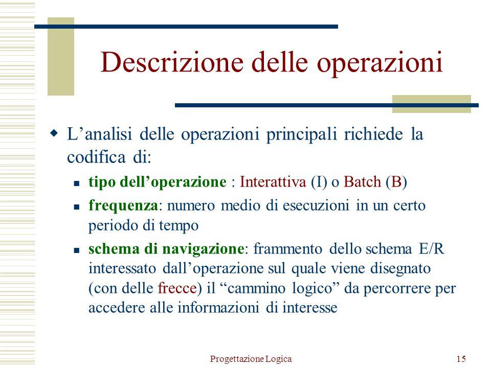 Progettazione Logica14 Esempio di valutazione di costo delle operazioni  Operazione: 1. assegna un impiegato a un progetto 2. trova tutti i dati di u