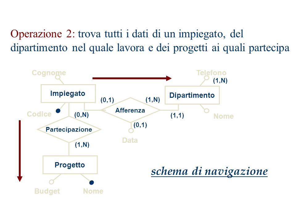 Progettazione Logica17  Regola 80-20: l'80% del carico è generato dal 20% delle operazioni Dunque il carico si può valutare accuratamente basandoci s