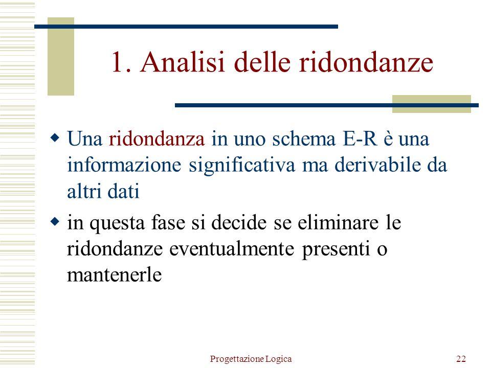 Progettazione Logica21 Attività della ristrutturazione Analisi delle ridondanze Eliminazione delle generalizzazioni Partizionamento/accorpamento di en