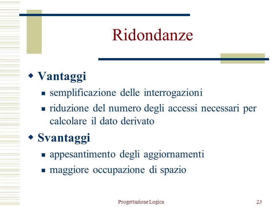 Progettazione Logica22 1. Analisi delle ridondanze  Una ridondanza in uno schema E-R è una informazione significativa ma derivabile da altri dati  i