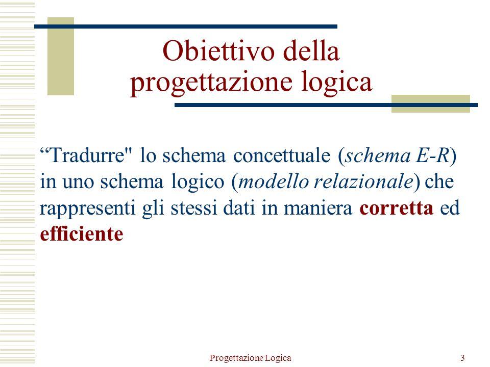 Progettazione Logica3 Obiettivo della progettazione logica Tradurre lo schema concettuale (schema E-R) in uno schema logico (modello relazionale) che rappresenti gli stessi dati in maniera corretta ed efficiente